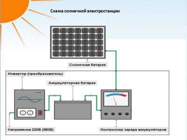 Измерители энергии