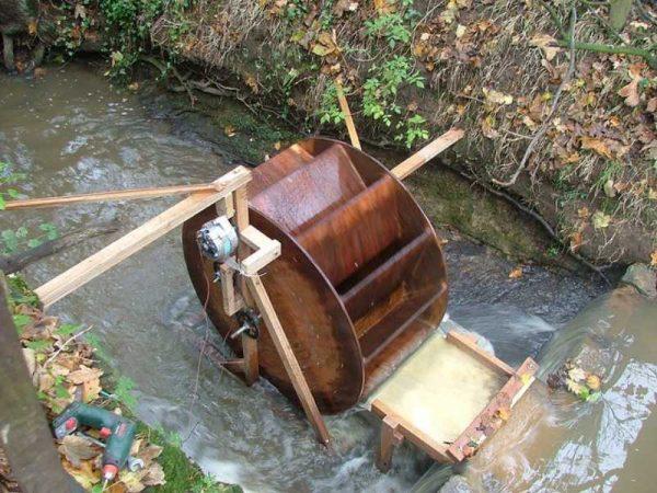 Водяное колесо гэс